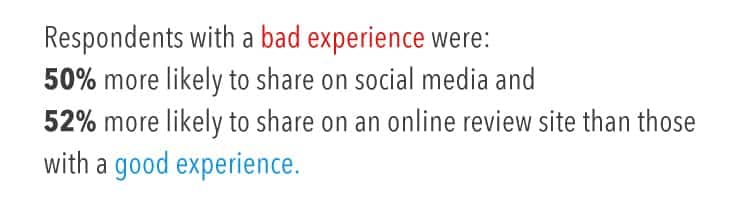 Importance-of-online-reviews-graphic