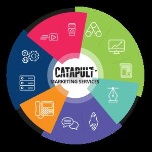 catapult full service marketing graphic